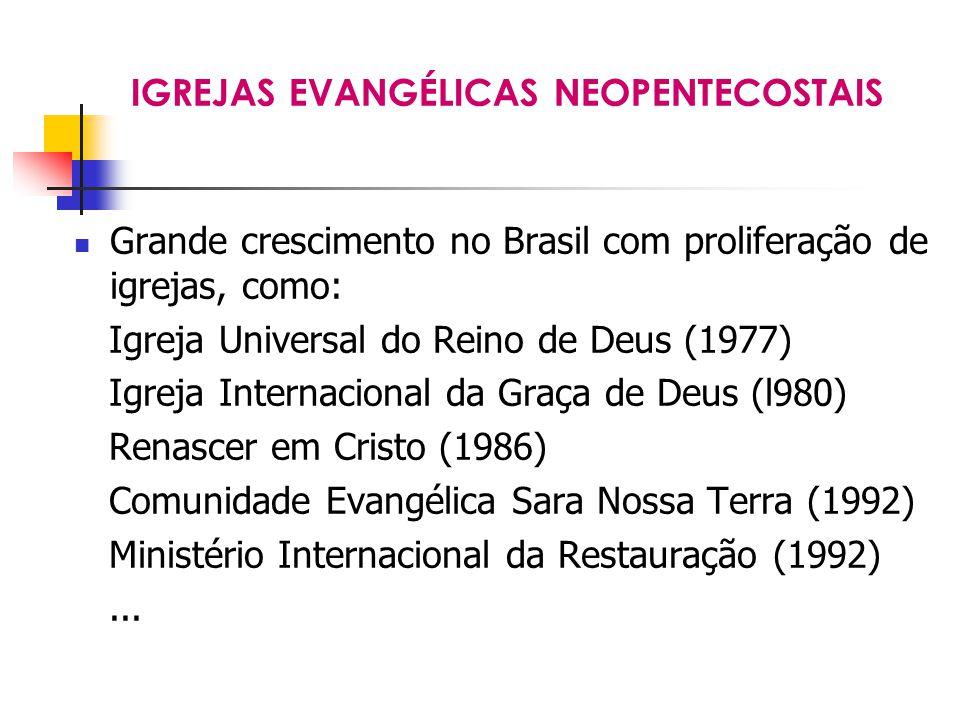 IGREJAS EVANGÉLICAS NEOPENTECOSTAIS Grande crescimento no Brasil com proliferação de igrejas, como: Igreja Universal do Reino de Deus (1977) Igreja In