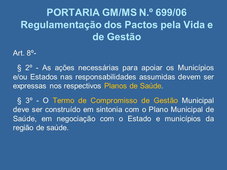 PORTARIA GM/MS N.º 699/06 Regulamentação dos Pactos pela Vida e de Gestão Art. 8º- § 2º - As ações necessárias para apoiar os Municípios e/ou Estados