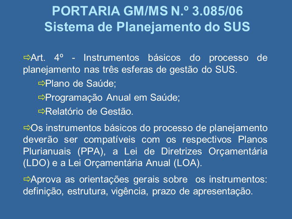 PORTARIA GM/MS N.º 3.085/06 Sistema de Planejamento do SUS Art. 4º - Instrumentos básicos do processo de planejamento nas três esferas de gestão do SU
