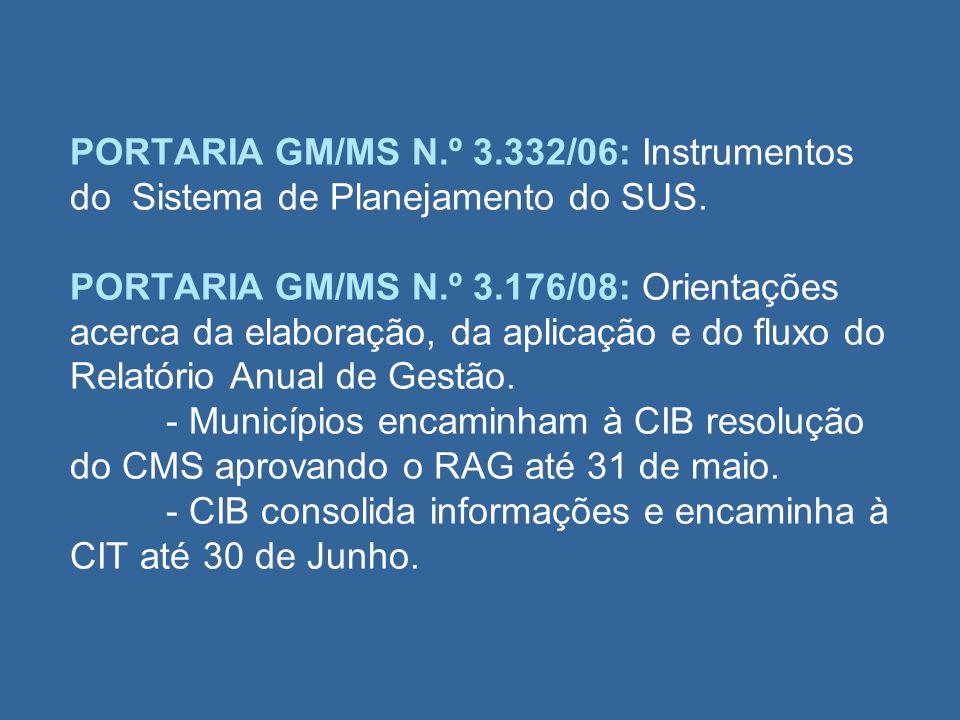 PORTARIA GM/MS N.º 3.332/06: Instrumentos do Sistema de Planejamento do SUS. PORTARIA GM/MS N.º 3.176/08: Orientações acerca da elaboração, da aplicaç