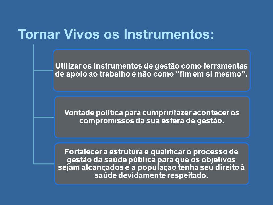 Tornar Vivos os Instrumentos: Utilizar os instrumentos de gestão como ferramentas de apoio ao trabalho e não como fim em si mesmo. Vontade política pa