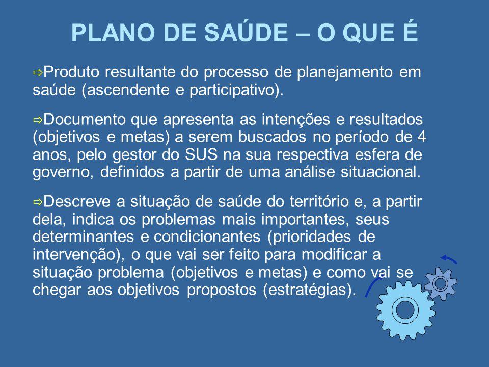 PLANO DE SAÚDE – O QUE É Produto resultante do processo de planejamento em saúde (ascendente e participativo). Documento que apresenta as intenções e