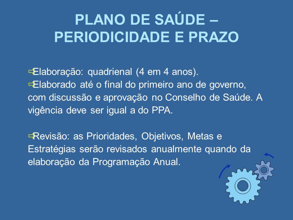 PLANO DE SAÚDE – PERIODICIDADE E PRAZO Elaboração: quadrienal (4 em 4 anos). Elaborado até o final do primeiro ano de governo, com discussão e aprovaç