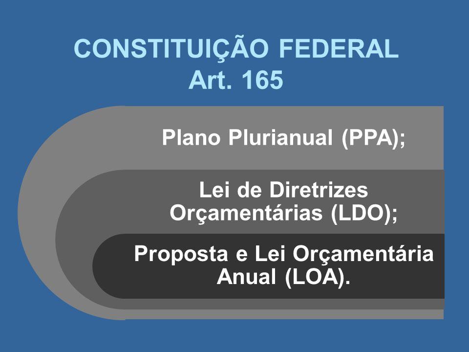 CONSTITUIÇÃO FEDERAL Art. 165 Plano Plurianual (PPA); Lei de Diretrizes Orçamentárias (LDO); Proposta e Lei Orçamentária Anual (LOA).