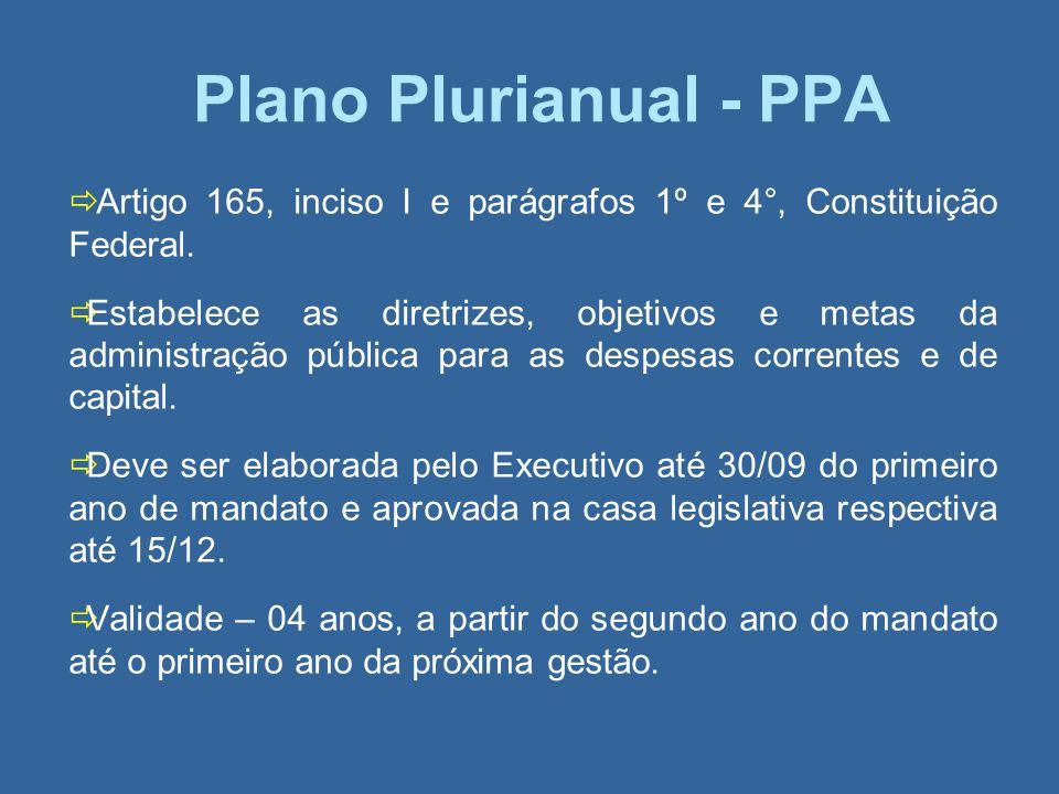 Plano Plurianual - PPA Artigo 165, inciso I e parágrafos 1º e 4°, Constituição Federal. Estabelece as diretrizes, objetivos e metas da administração p