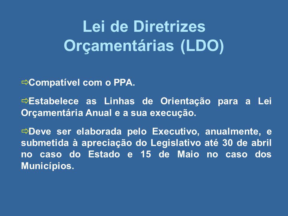 Lei de Diretrizes Orçamentárias (LDO) Compatível com o PPA. Estabelece as Linhas de Orientação para a Lei Orçamentária Anual e a sua execução. Deve se