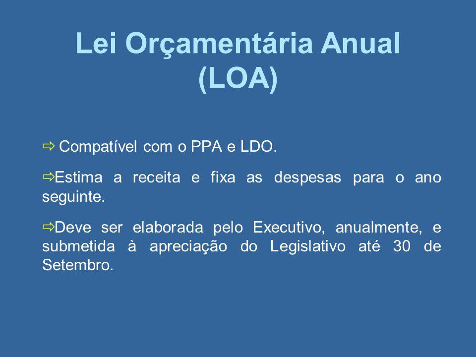 Lei Orçamentária Anual (LOA) Compatível com o PPA e LDO. Estima a receita e fixa as despesas para o ano seguinte. Deve ser elaborada pelo Executivo, a