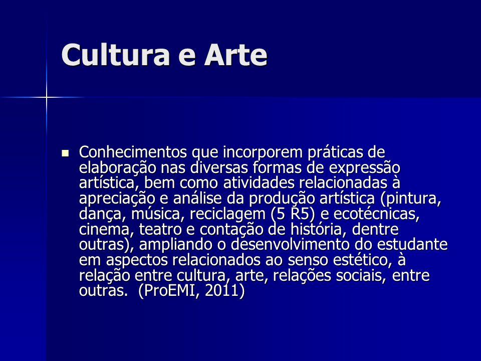 Cultura e Arte Conhecimentos que incorporem práticas de elaboração nas diversas formas de expressão artística, bem como atividades relacionadas à apre