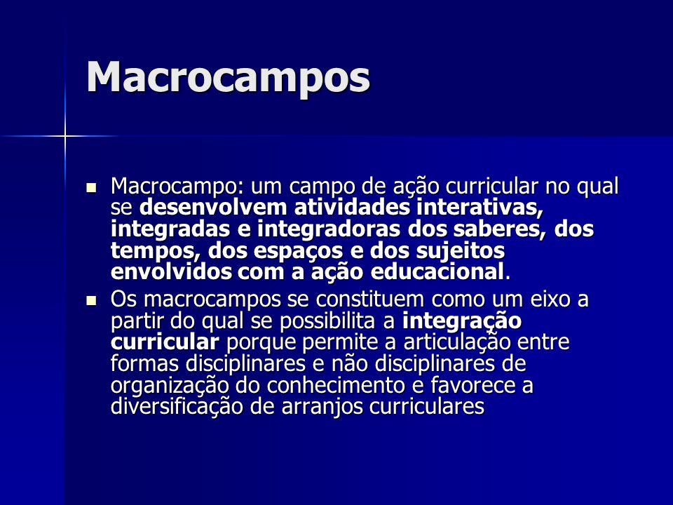 Macrocampos Macrocampo: um campo de ação curricular no qual se desenvolvem atividades interativas, integradas e integradoras dos saberes, dos tempos,