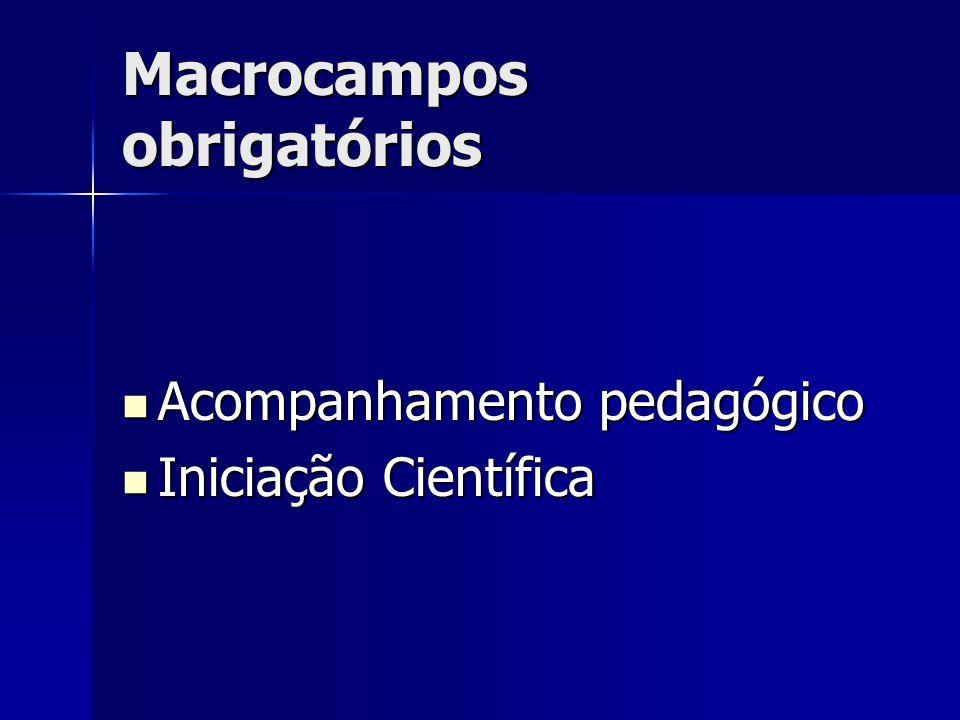 Macrocampos obrigatórios Acompanhamento pedagógico Acompanhamento pedagógico Iniciação Científica Iniciação Científica