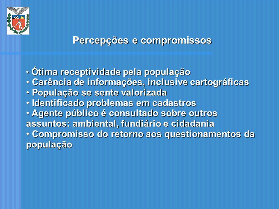 Percepções e compromissos Percepções e compromissos Ótima receptividade pela população Ótima receptividade pela população Carência de informações, inc