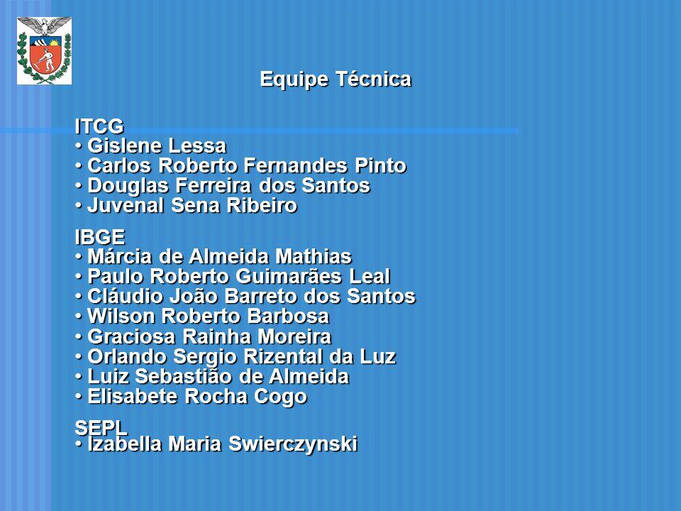 Equipe Técnica ITCG Gislene Lessa Gislene Lessa Carlos Roberto Fernandes Pinto Carlos Roberto Fernandes Pinto Douglas Ferreira dos Santos Douglas Ferr