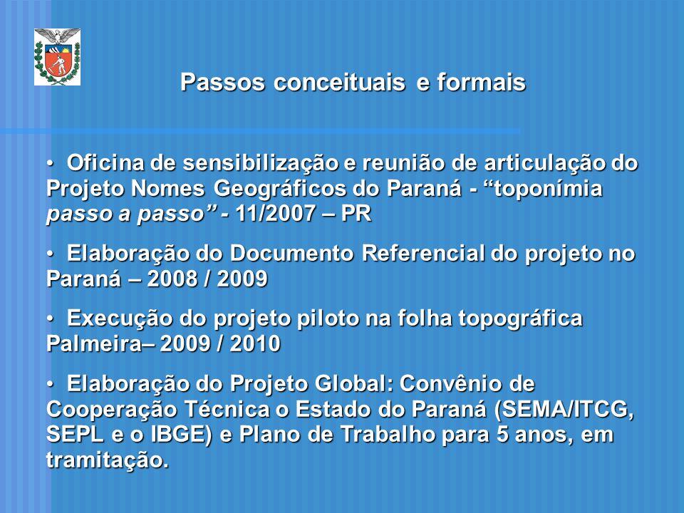 Passos conceituais e formais Oficina de sensibilização e reunião de articulação do Projeto Nomes Geográficos do Paraná - toponímia passo a passo - 11/