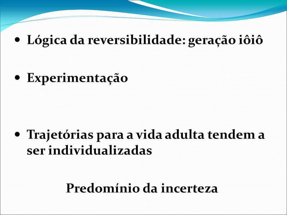 Lógica da reversibilidade: geração iôiô Experimentação Trajetórias para a vida adulta tendem a ser individualizadas Predomínio da incerteza