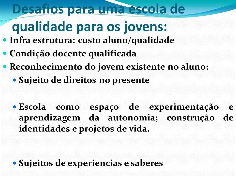 Desafios para uma escola de qualidade para os jovens: Infra estrutura: custo aluno/qualidade Condição docente qualificada Reconhecimento do jovem exis