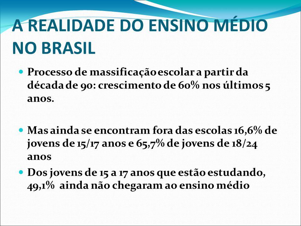 A REALIDADE DO ENSINO MÉDIO NO BRASIL Processo de massificação escolar a partir da década de 90: crescimento de 60% nos últimos 5 anos. Mas ainda se e