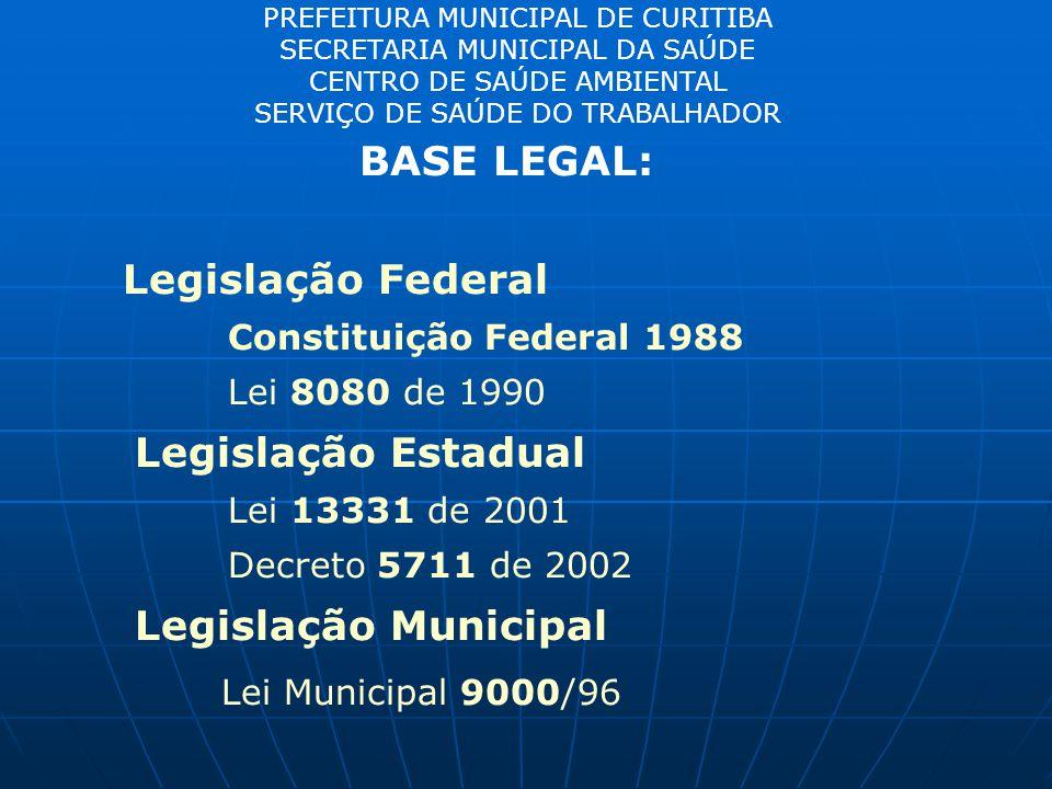 PREFEITURA MUNICIPAL DE CURITIBA SECRETARIA MUNICIPAL DA SAÚDE CENTRO DE SAÚDE AMBIENTAL SERVIÇO DE SAÚDE DO TRABALHADOR BASE LEGAL: Legislação Federal Constituição Federal 1988 Lei 8080 de 1990 Legislação Estadual Lei 13331 de 2001 Decreto 5711 de 2002 Legislação Municipal Lei Municipal 9000/96