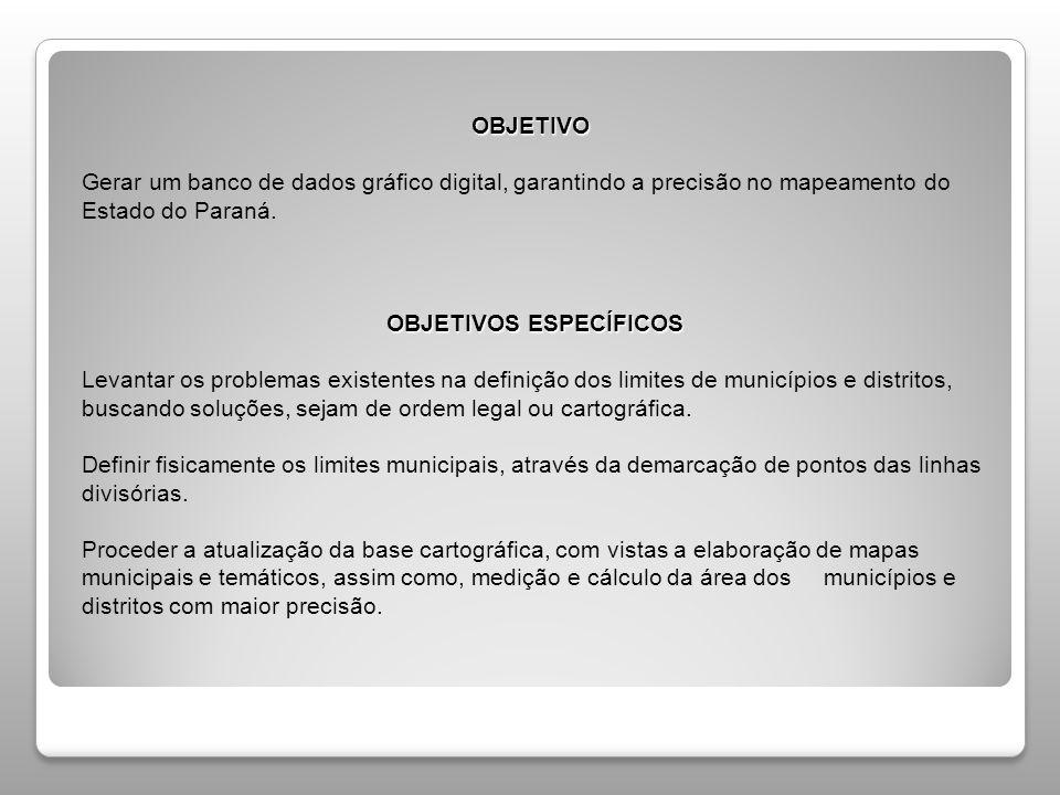 OBJETIVO OBJETIVOS ESPECÍFICOS OBJETIVO Gerar um banco de dados gráfico digital, garantindo a precisão no mapeamento do Estado do Paraná. OBJETIVOS ES