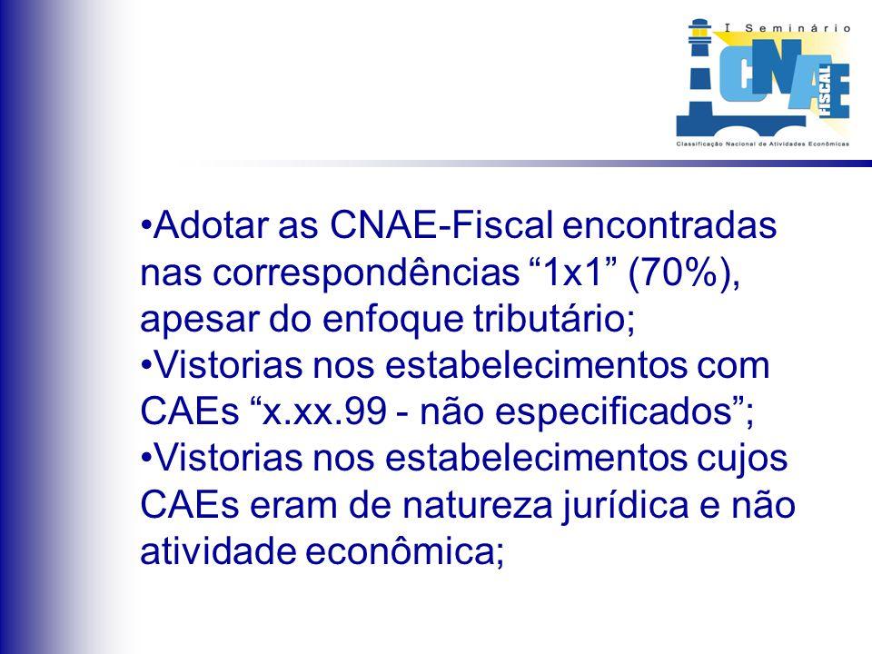 Adotar as CNAE-Fiscal encontradas nas correspondências 1x1 (70%), apesar do enfoque tributário; Vistorias nos estabelecimentos com CAEs x.xx.99 - não