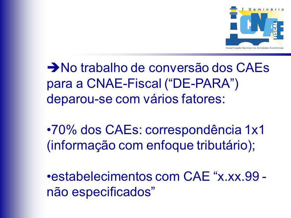 No trabalho de conversão dos CAEs para a CNAE-Fiscal (DE-PARA) deparou-se com vários fatores: 70% dos CAEs: correspondência 1x1 (informação com enfoqu