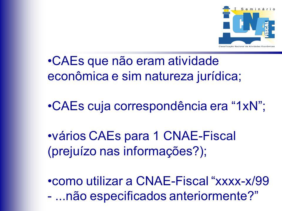 CAEs que não eram atividade econômica e sim natureza jurídica; CAEs cuja correspondência era 1xN; vários CAEs para 1 CNAE-Fiscal (prejuízo nas informa