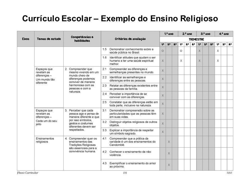 Currículo Escolar – Exemplo do Ensino Religioso
