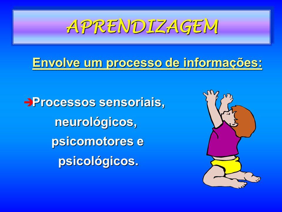BrasilBrasil 1950 - fracasso escolar alvo de preocupações1950 - fracasso escolar alvo de preocupações 1958 - Serviço de Orientação Psicopedagógica - v