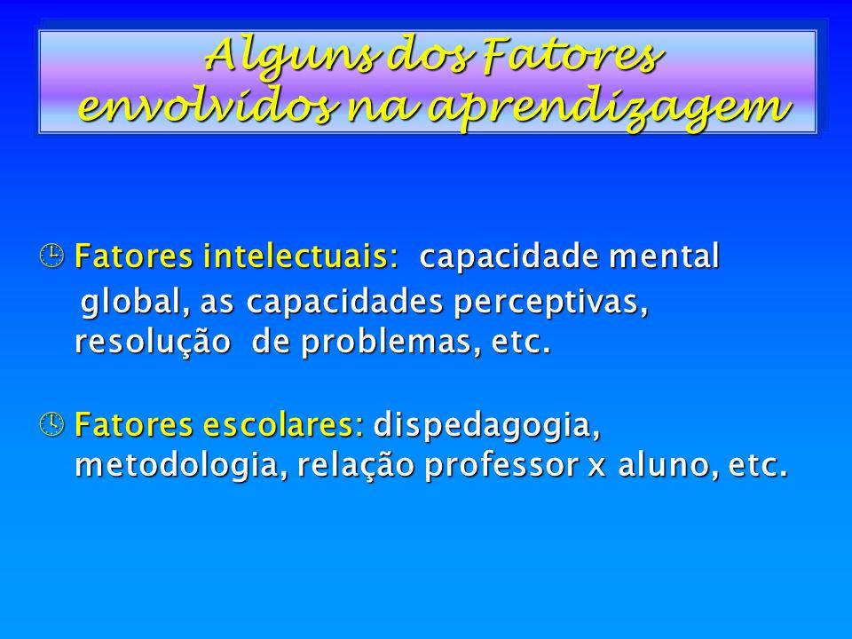 Alguns dos Fatores envolvidos na aprendizagem Fatores psicodinâmicos: organização cerebral, visão,audição, maturidade, cerebral, visão,audição, maturi