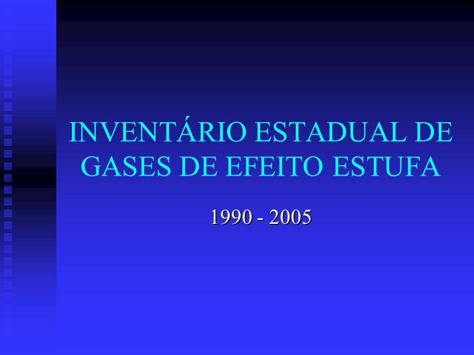 INVENTÁRIO ESTADUAL DE GASES DE EFEITO ESTUFA 1990 - 2005