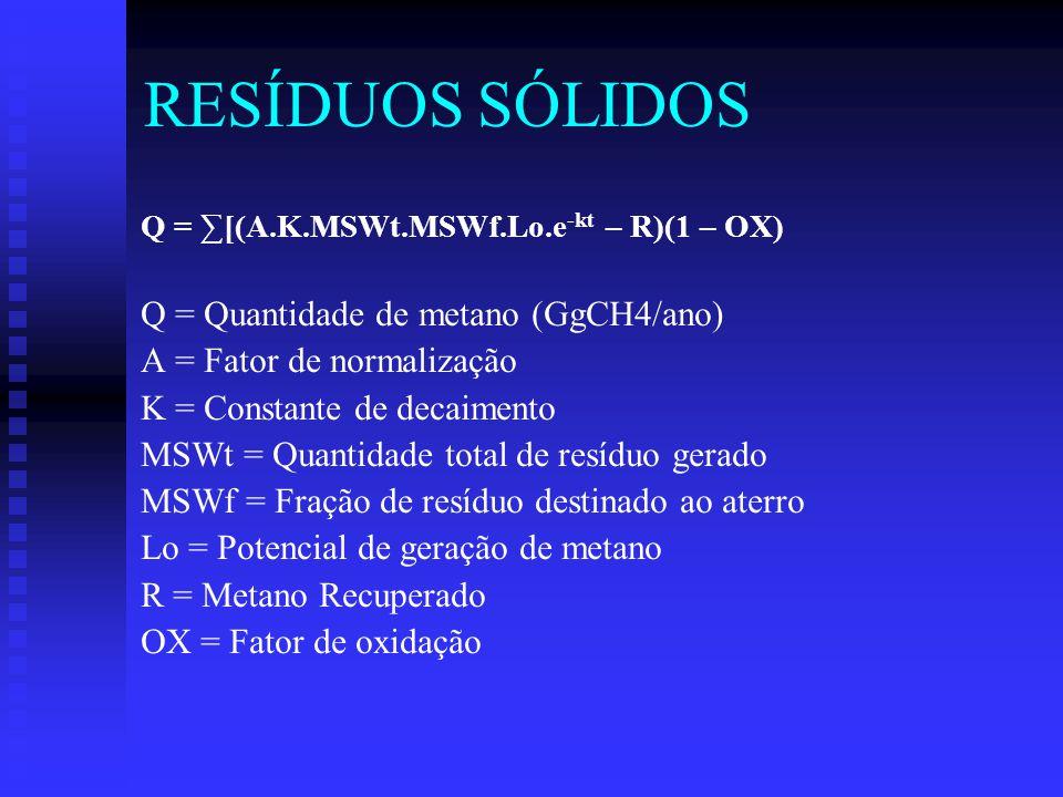 RESÍDUOS SÓLIDOS Q = [(A.K.MSWt.MSWf.Lo.e -kt – R)(1 – OX) Q = Quantidade de metano (GgCH4/ano) A = Fator de normalização K = Constante de decaimento MSWt = Quantidade total de resíduo gerado MSWf = Fração de resíduo destinado ao aterro Lo = Potencial de geração de metano R = Metano Recuperado OX = Fator de oxidação