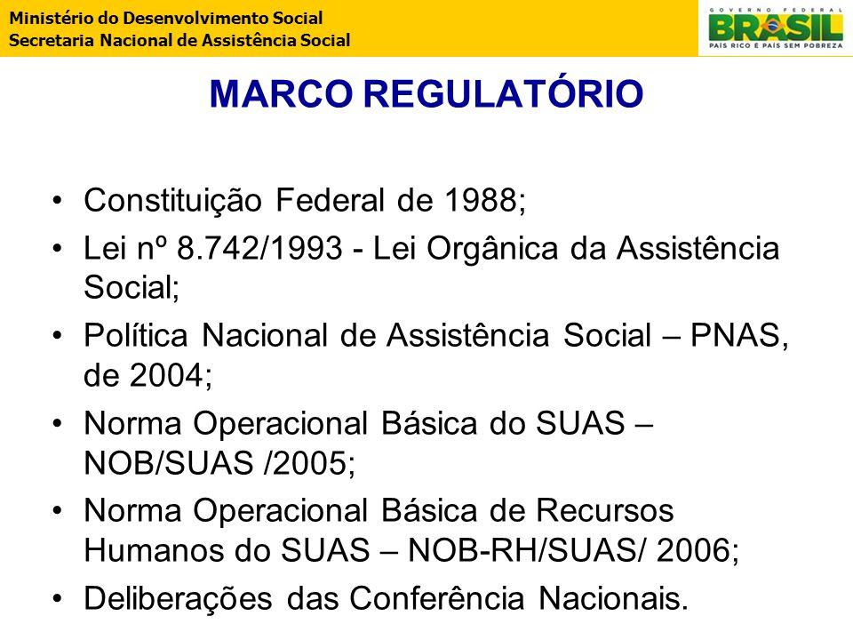 Ministério do Desenvolvimento Social Secretaria Nacional de Assistência Social MARCO REGULATÓRIO Constituição Federal de 1988; Lei nº 8.742/1993 - Lei