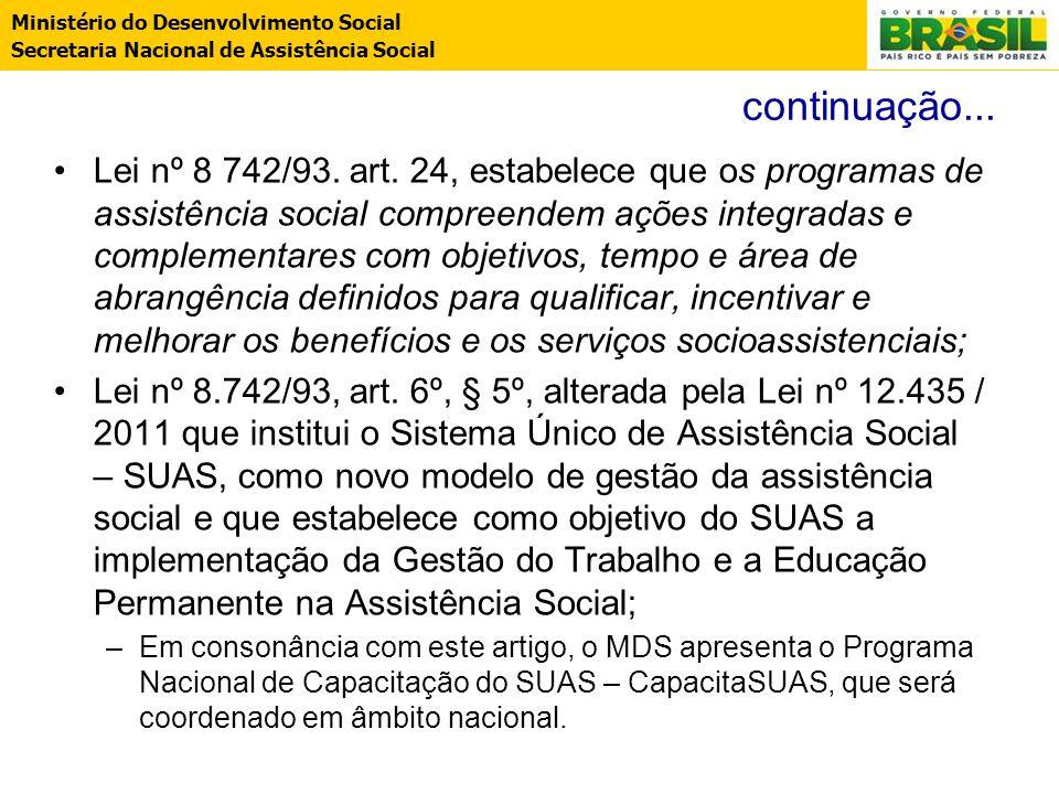 Ministério do Desenvolvimento Social Secretaria Nacional de Assistência Social continuação... Lei nº 8 742/93. art. 24, estabelece que os programas de