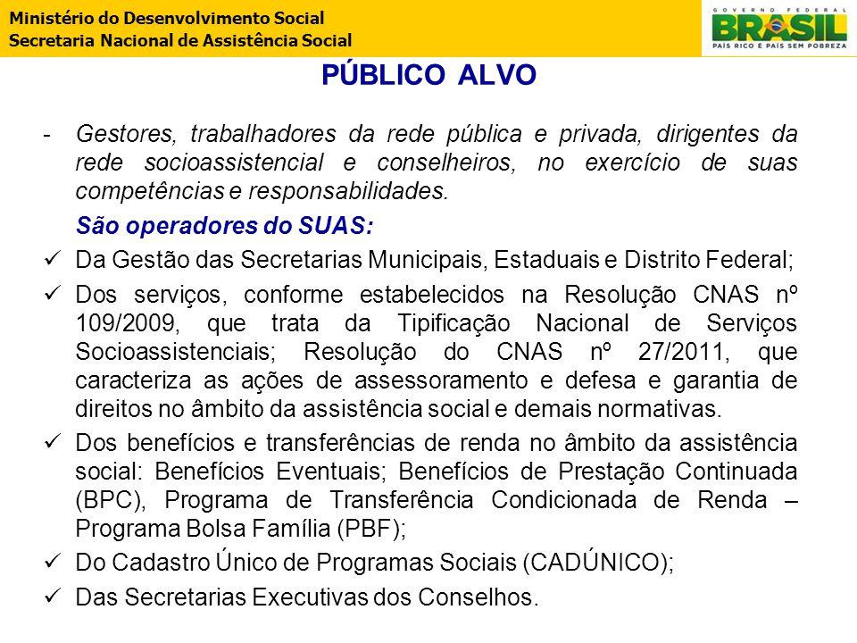 Ministério do Desenvolvimento Social Secretaria Nacional de Assistência Social PÚBLICO ALVO -Gestores, trabalhadores da rede pública e privada, dirige
