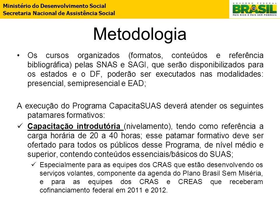 Ministério do Desenvolvimento Social Secretaria Nacional de Assistência Social Metodologia Os cursos organizados (formatos, conteúdos e referência bib