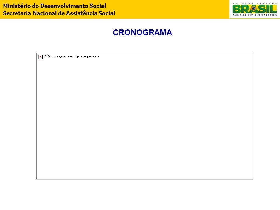 Ministério do Desenvolvimento Social Secretaria Nacional de Assistência Social CRONOGRAMA