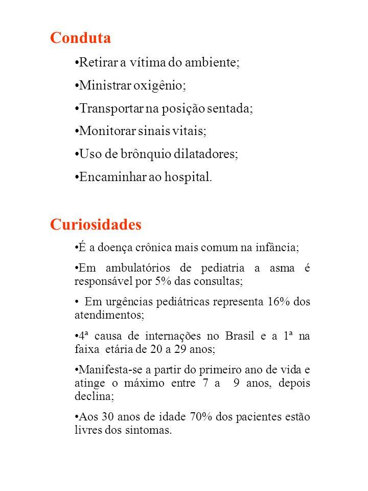 Sinais e Sintomas: Ansiedade; Dificuldade expiratória (dispnéico); Prefere ficar sentado para melhorar sua ventilação alveolar pelo uso dos músculos acessórios da respiração; Cianose pode ou não estar presente; Taquicardia freqüente; Hipertensão sistólica; Jugulares ingurgitadas à expiração; Tosse pode ocorrer com expectoração; Sudorese fria (face, tronco e extremidades); Chiados; Aperto no peito; Agitação.