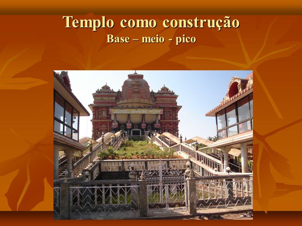 Templo como construção Base – meio - pico