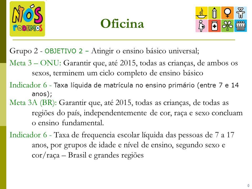 10 Oficina Grupo 2 - OBJETIVO 2 – Atingir o ensino básico universal; Meta 3 – ONU: Garantir que, até 2015, todas as crianças, de ambos os sexos, termi