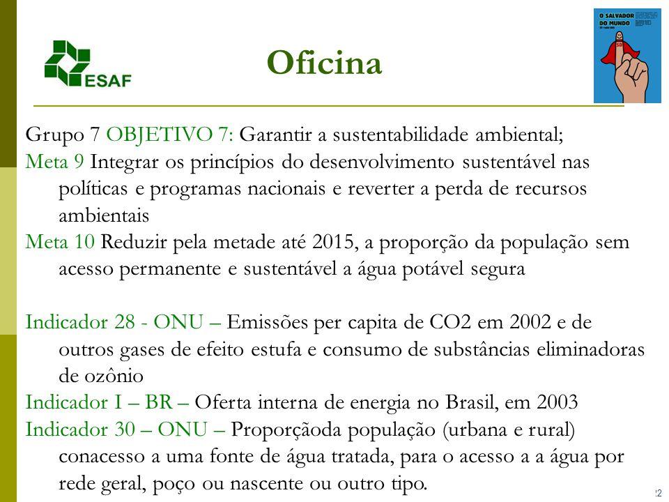 22 Oficina Grupo 7 OBJETIVO 7: Garantir a sustentabilidade ambiental; Meta 9 Integrar os princípios do desenvolvimento sustentável nas políticas e pro