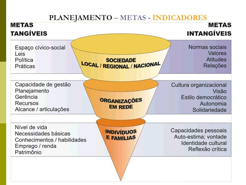 6 Oficina Questões para discussão: A) Qual a relação entre as metas do milênio e: 1) a educação.