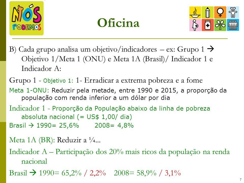 7 Oficina B) Cada grupo analisa um objetivo/indicadores – ex: Grupo 1 Objetivo 1/Meta 1 (ONU) e Meta 1A (Brasil)/ Indicador 1 e Indicador A: Grupo 1 -