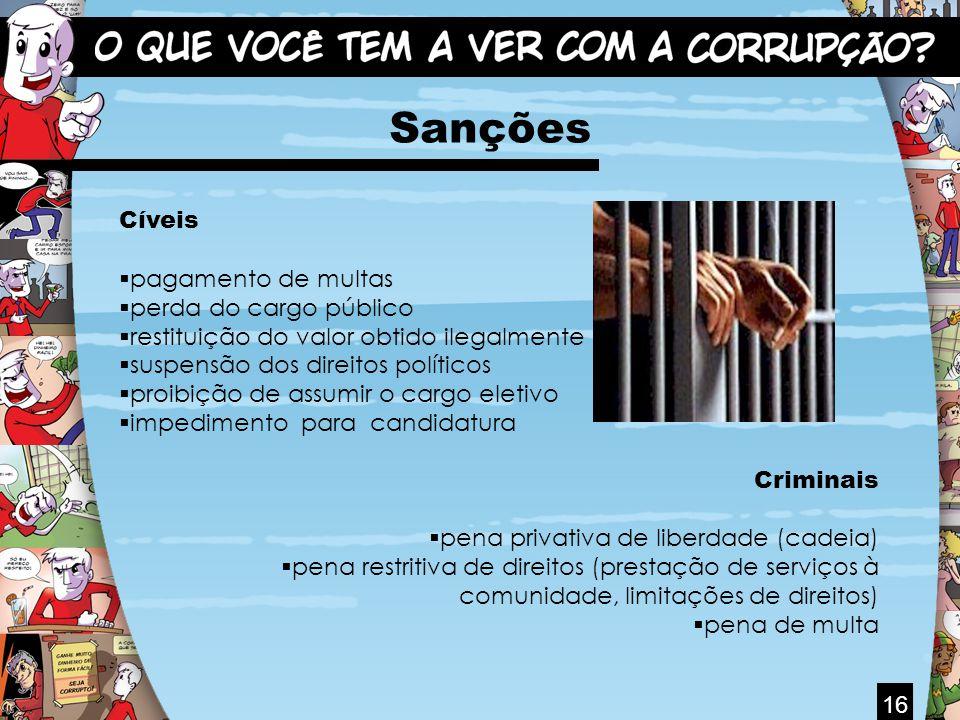 16 Sanções Cíveis pagamento de multas perda do cargo público restituição do valor obtido ilegalmente suspensão dos direitos políticos proibição de ass
