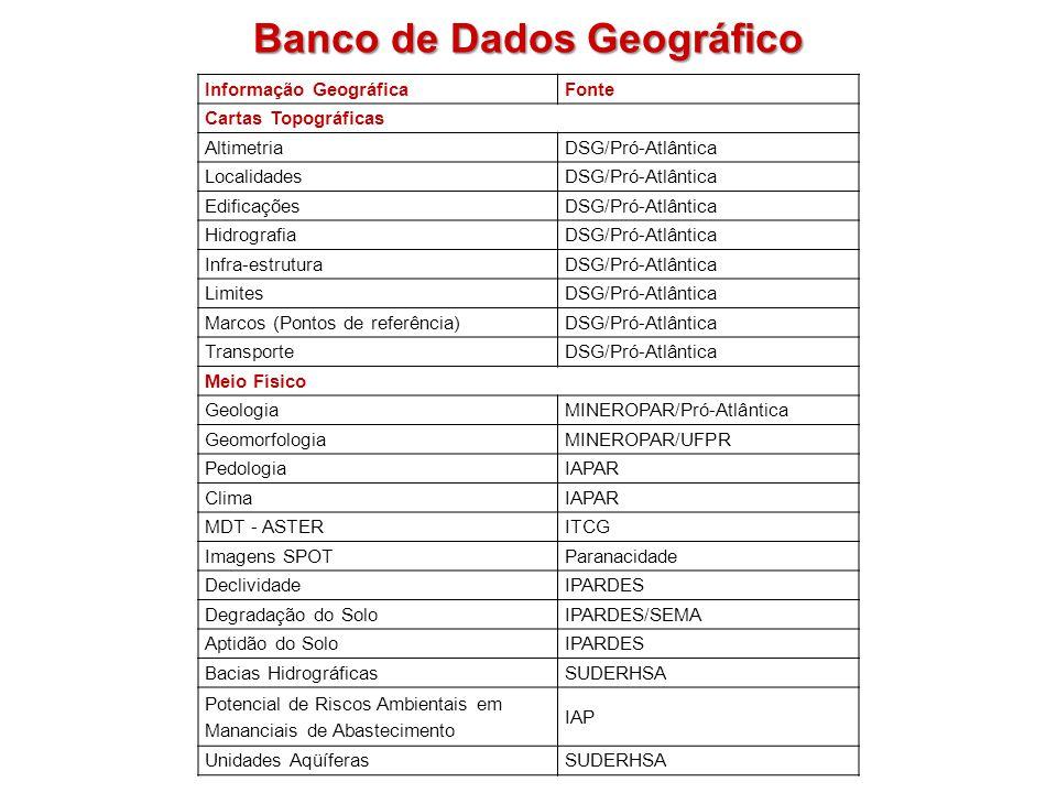 Banco de Dados Geográfico Informação GeográficaFonte Cartas Topográficas AltimetriaDSG/Pró-Atlântica LocalidadesDSG/Pró-Atlântica EdificaçõesDSG/Pró-A