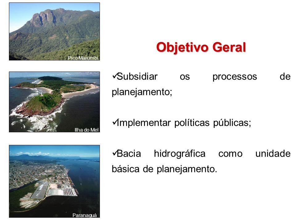 Objetivo Geral Subsidiar os processos de planejamento; Implementar políticas públicas; Bacia hidrográfica como unidade básica de planejamento. Pico Ma