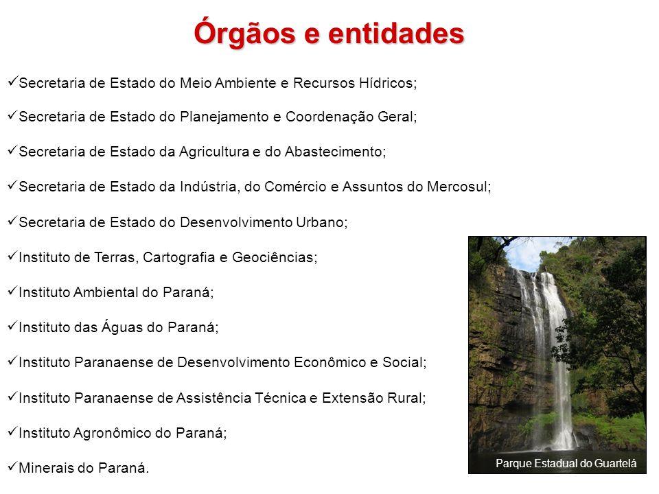 Órgãos e entidades Secretaria de Estado do Meio Ambiente e Recursos Hídricos; Secretaria de Estado do Planejamento e Coordenação Geral; Secretaria de