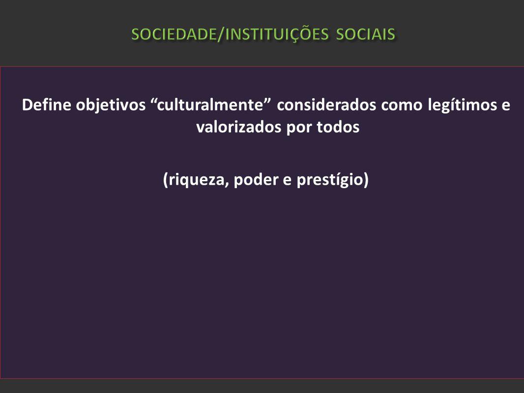 MERTON, Robert. K. Sociologia, teoria e estrutura. São Paulo: Mestre Jou, 1970 SOCIEDADE/INSTITUIÇÕES SOCIAIS Define objetivos culturalmente considera