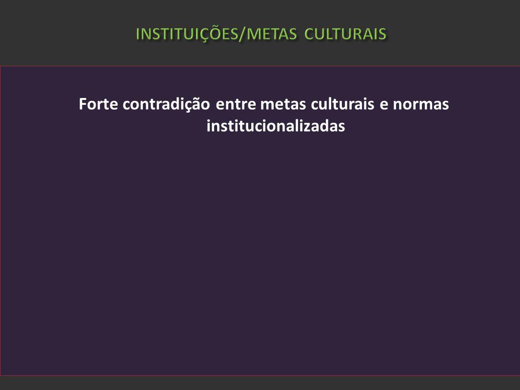 INSTITUIÇÕES/METAS CULTURAIS Forte contradição entre metas culturais e normas institucionalizadas