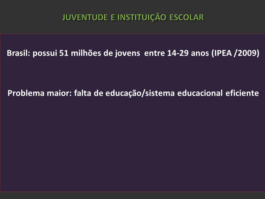 JUVENTUDE E INSTITUIÇÃO ESCOLAR Brasil: possui 51 milhões de jovens entre 14-29 anos (IPEA /2009) Problema maior: falta de educação/sistema educaciona