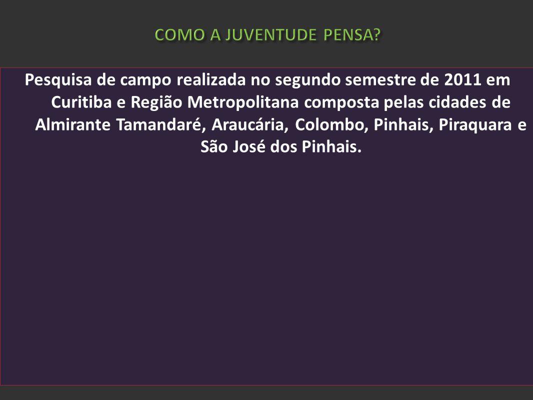 COMO A JUVENTUDE PENSA? Pesquisa de campo realizada no segundo semestre de 2011 em Curitiba e Região Metropolitana composta pelas cidades de Almirante