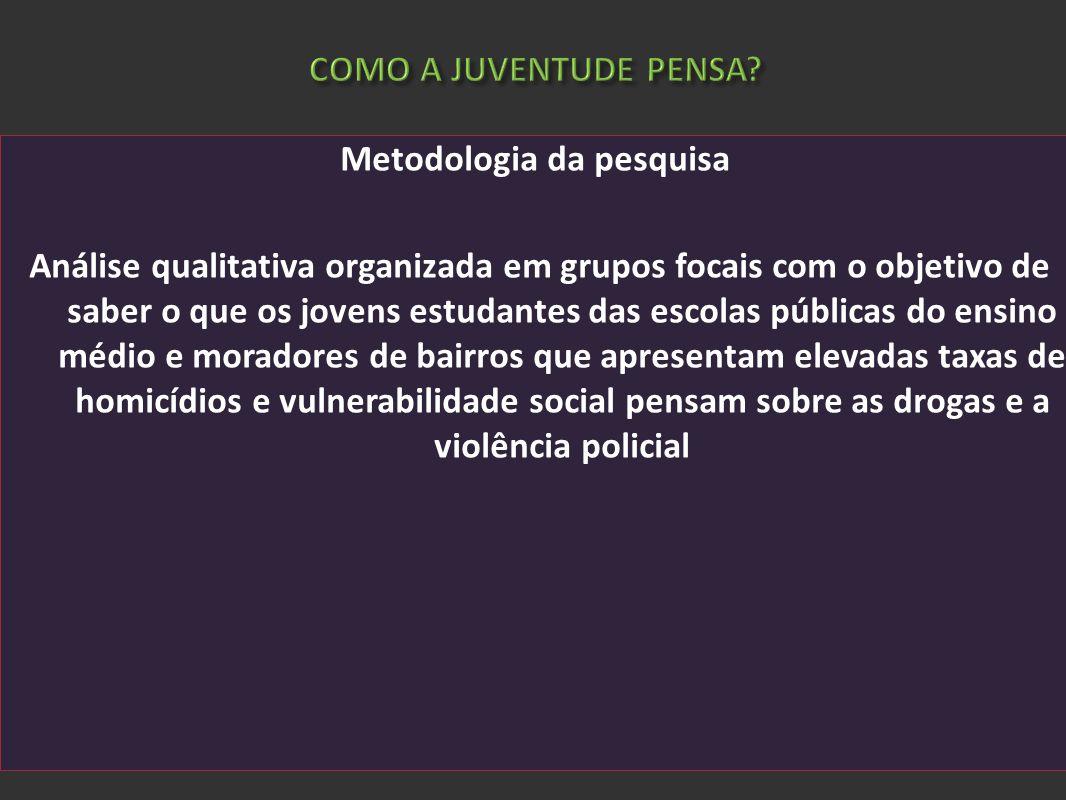 COMO A JUVENTUDE PENSA? Metodologia da pesquisa Análise qualitativa organizada em grupos focais com o objetivo de saber o que os jovens estudantes das